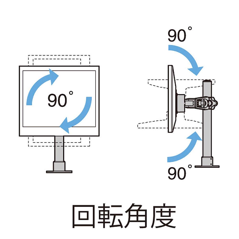※可動部[A]はボタンを押しながら角度調整してください。