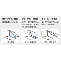 扉の動き(リフトアシスト機能とソフトクローズ機能h調整可能です)