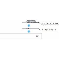 【使用方法】<br>エルロン専用のマウンティングプレートと側板の間に挟んで使用します。