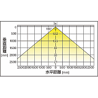 【配光イメージ図】